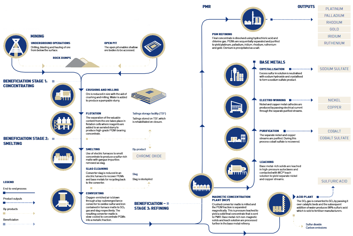 Anglo American Platinum Limited Integrated Report 2014